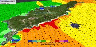 Previsão das ondas