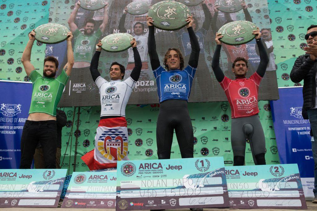 Finalistas do QS 3.000 em Arica.