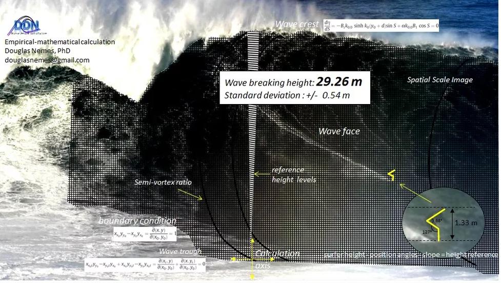 Onda de Lucas Chumbo em Nazaré foi estimada em 29,26 metros pelo oceanógrafo Douglas Nemes.