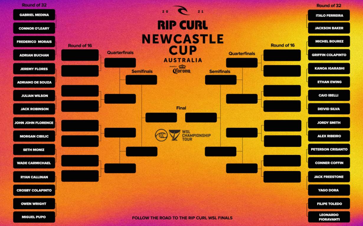 Round 3 masculino da Newcastle Cup.
