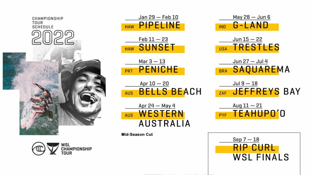 Calendário 2022 do WSL Championship Tour.