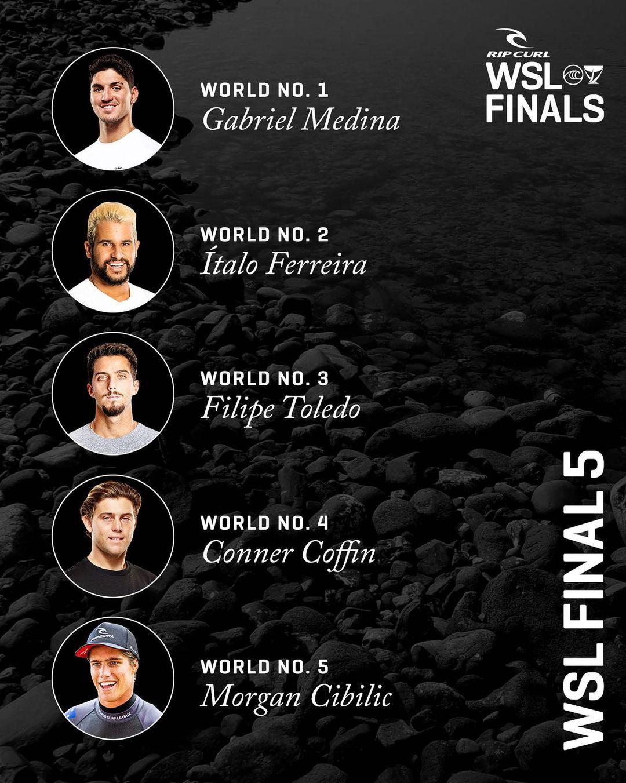 Chave masculina do WSL Finals 2021.